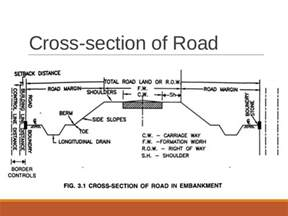 irc section 71 cross section of road