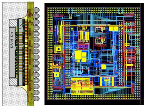 three dimensional integrated circuit design eda design and microarchitecture pdf three dimensional integrated circuits design eda and architecture 28 images 3 dimensional