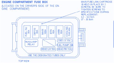 ford escort  abs fuse boxblock circuit breaker diagram carfusebox