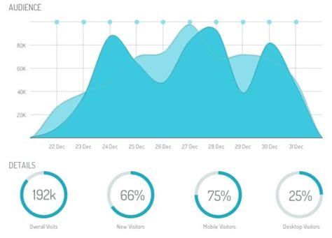 best data visualization 14 best data visualization tools for better storytelling