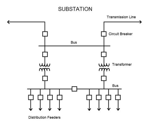 what is feeder in substation wiring diagrams repair