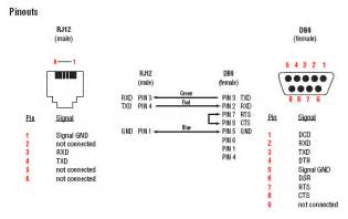 rs232 to rj45 pin diagram rj45pinout gif wiring diagram alexiustoday