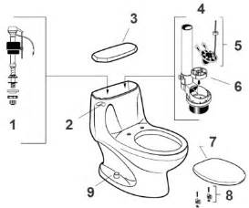 bathroom toilet parts fashioned farmhouse kitchens house design and