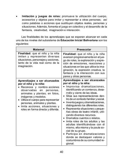 Modelo Curricular Bolivariano Curriculum Bolivariano Educ Inicial