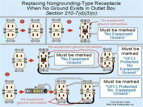 house electrical wiring code 2 prong outlets narrative exles internachi