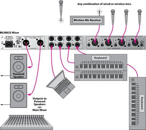 4 channel audio mixer circuit diagram wiring wiring diagram
