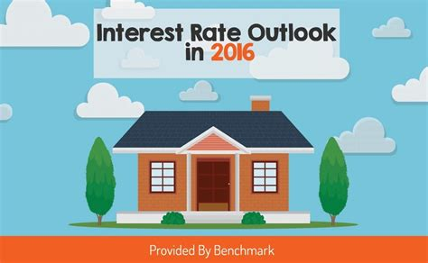 housing mortgage interest rates home prices and mortgage interest rates to rise in 2016