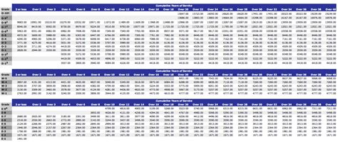 new army pay chart 2017 army military pay chart template 2017