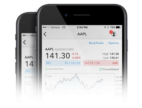 interactive brokers mobile ibkr mobile for ios release notes