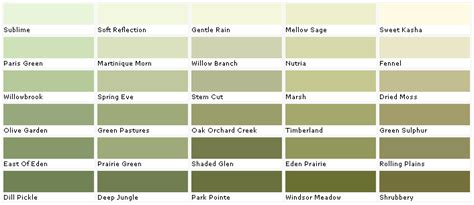 lowes valspar colors lowes sage green color chart valspar lowes american