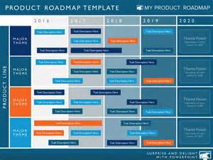 product marketing template browse our impressive selection of unique roadmap