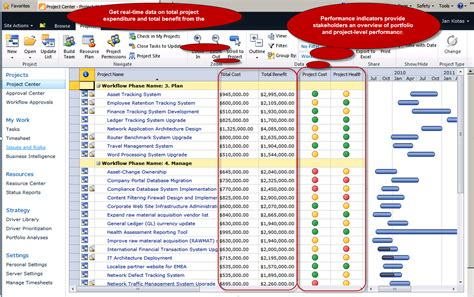 project portfolio status report template project management status report template excel excel