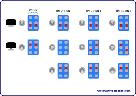 the guitar wiring diagrams and tips how a dpdt