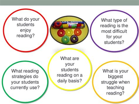 Teaching To Learners teaching reading to language learners
