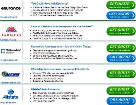 compare car insurance quotes  image quotes