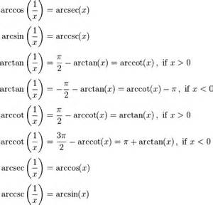 Arctan Of Infinity Inverse Trigonometric Functions The Free
