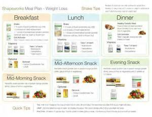 Meal Planning Ideas » Home Design 2017