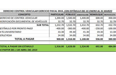 formato de pago vehicular 2014 de chihuaha a partir del 2 de enero se implementar 225 tr 225 mite de derecho