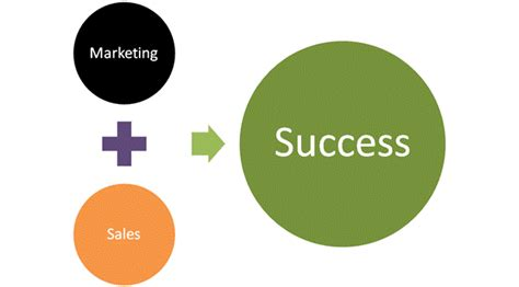 Mba Marketing Specialization by Choose Desired Specialization With Direct Mba Admission