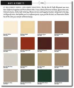 Sherwin williams green paint swatches sherwin williams arts amp crafts