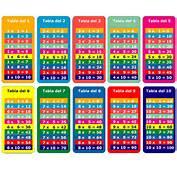 Aprendemos Y Practicamos LAS TABLAS DE MULTIPLICAR 2&186 De Primaria