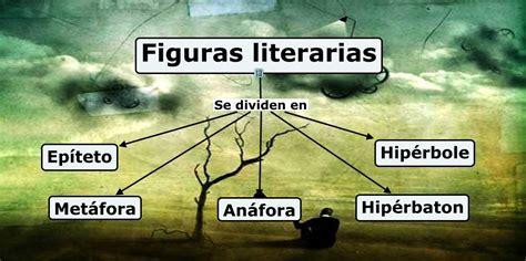 imagenes de figuras literarias animadas figuras literarias