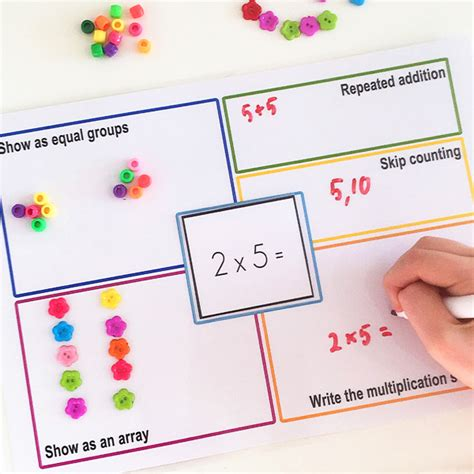 Multiplication Mat printable multiplication strategy mat childhood101