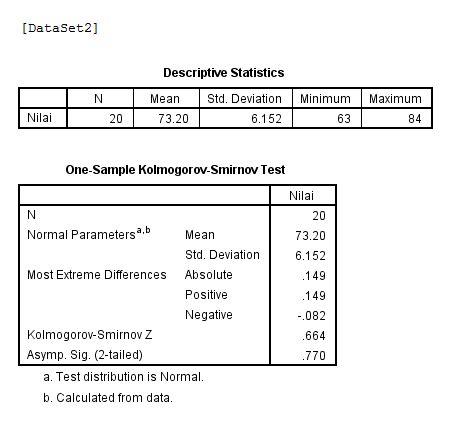 Cara Membaca Uji Normalitas Kolmogorov Smirnov | cara melakukan uji normalitas kolmogorov smirnov