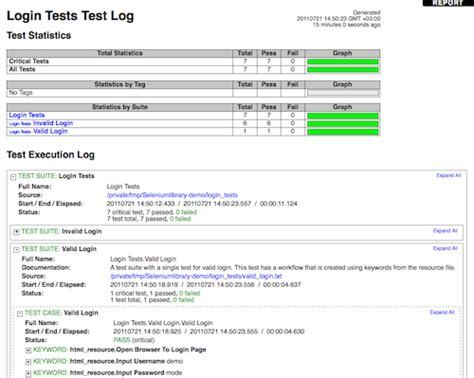 end to end testing template robot framework user guide