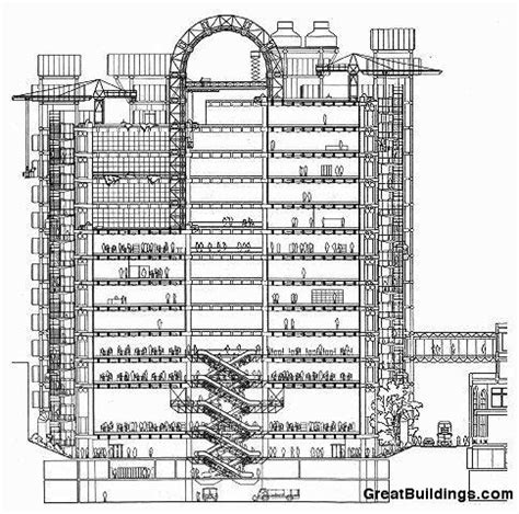 building section drawing ad classics lloyd s of london building richard rogers