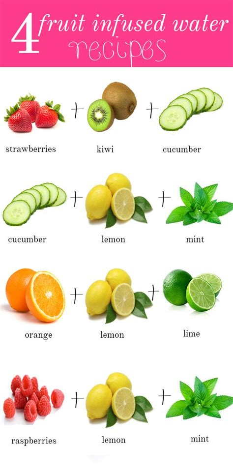 Best Detox For Weight Loss Fast Infused Water by 17 Best Ideas About Healthy Water On Flavored