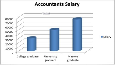 What Can I Do With A Cpa And Mba by Aka Accounting Home