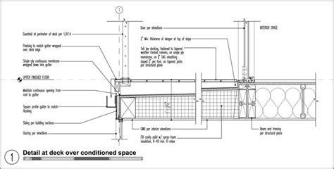 C Section Drainage by Roof Decks Conditioned Area Decking Insulation And Roof Deck