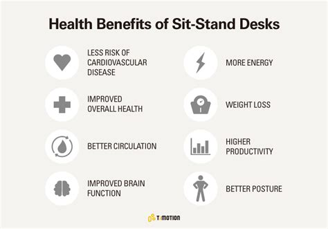 benefits of sit stand desk health benefits of sit stand desks timotion technology