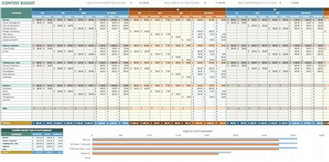 budgeting templates free 28 images 7 best images of free