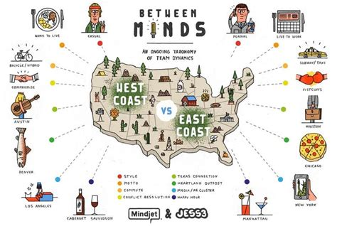 backpacking in the usa east coast vs west coast images road trip either west coast or east coast american