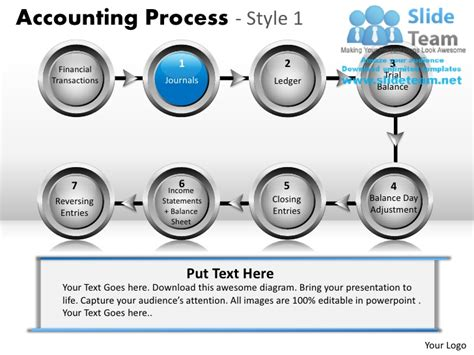 Accounting Process 1 Powerpoint Presentation Slides Ppt Accounting Ppt Templates Free 2