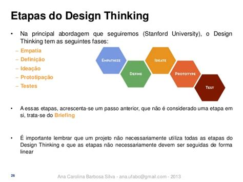 design thinking etapas introdu 231 227 o ao design thinking