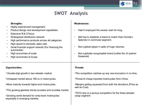 Mba Bajaj Auto Swot Analysis project on bajaj auto ltd