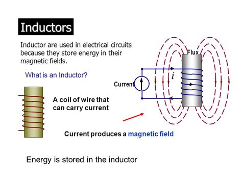 inductors store resistors resistors limit current create voltage drops ppt