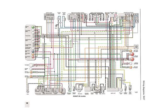 kawasaki zx600 wiring diagram how to hotwire a kawasaki