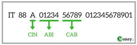 come trovare iban trovare codici abi cab e cin da iban guida rapida