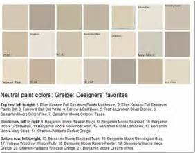 neutral wall colors c b i d home decor and design stalking color