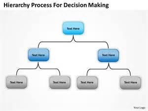decision process template image decision process template