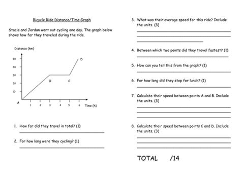 Average Velocity And Displacement Worksheet by Lesson 6 Ks3 Forces Speed By Mister Dawg Teaching