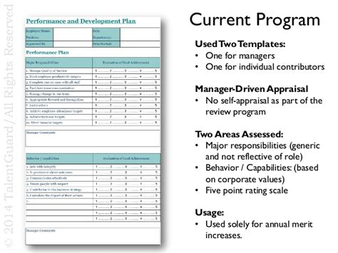 one on one performance review template encouraging year adoption and engagement of the