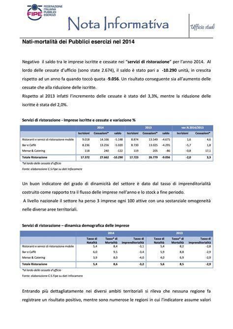 ufficio studi confcommercio ufficio studi fipe esercizi pubblici saldo 2014 a 10