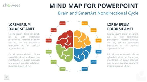 smartart templates for powerpoint free mind map for powerpoint brain and smartart cycle