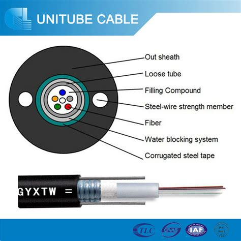 Kabel Optik Per Meter gyxtw single mode 6 fiber optic cable price per meter