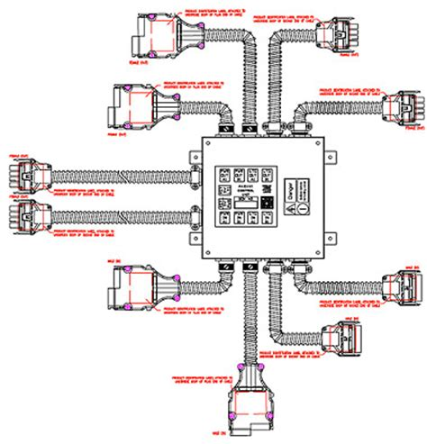 modular wiring modular wiring systems pictures inspiration